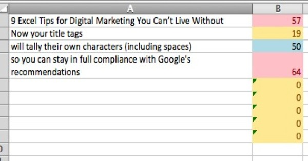 Data number Digital marketing