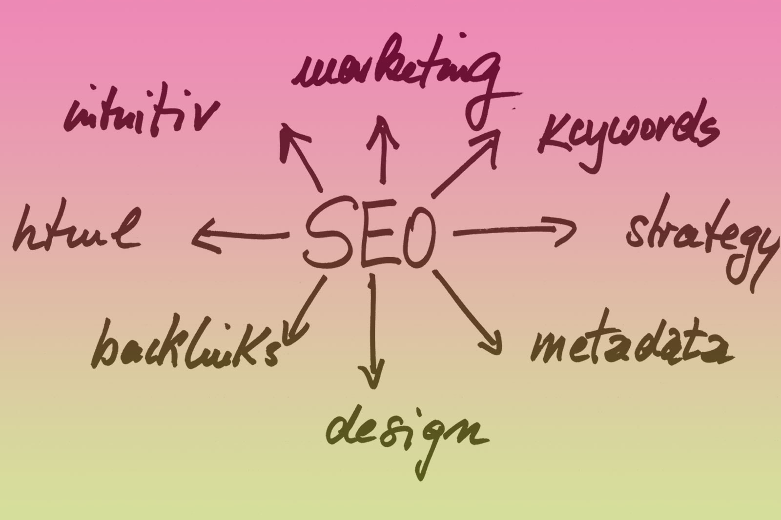 The essential SEO checklist for successful site migration